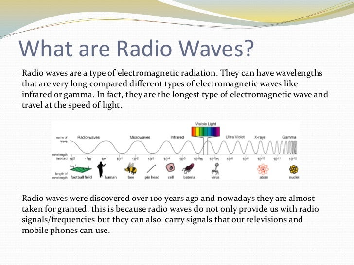 Radio Waves on