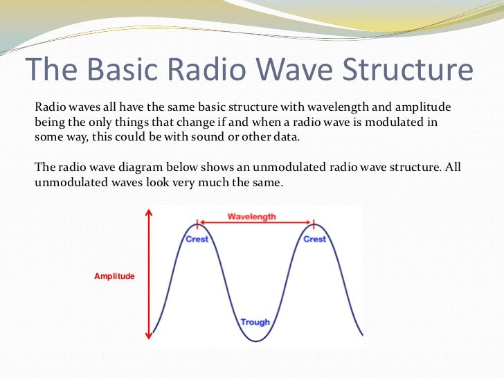 radio waves rh slideshare net radio wave generator circuit diagram radio waves transmission diagram
