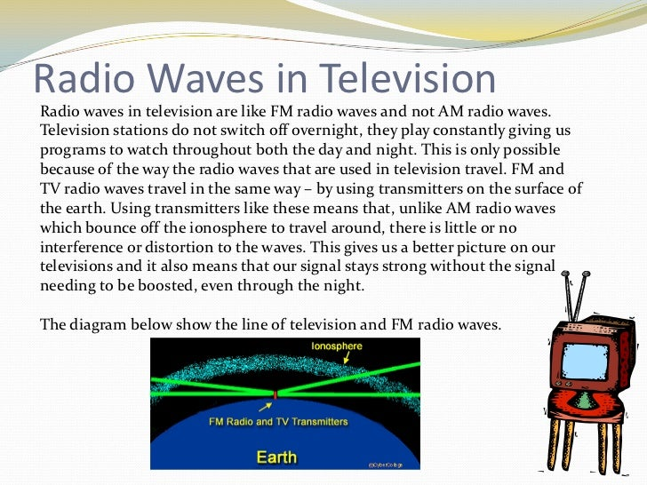 radio-waves-6-728 Radio Waves Diagram on transverse wave, radio frequency, mechanical wave, visible spectrum, terahertz radiation, transmission medium, dipole antenna, electromagnetic spectrum, atmospheric wave, longitudinal wave,