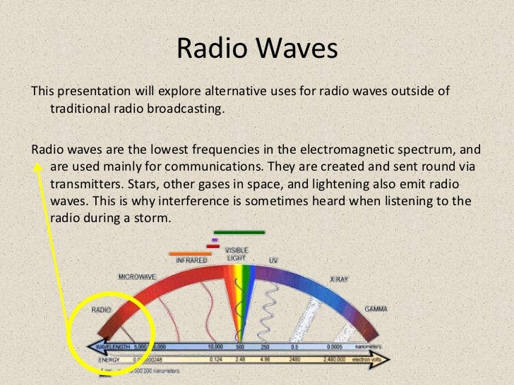 a history of radio wave technology A short history of radio find out more about the history and technology of radio by visiting any of the fol-  detect radio waves.
