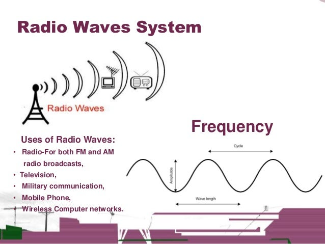 radio waves for communication Radio waves are used for wireless transmission of sound messages, or information, for communication, as well as for maritime and aircraft navigation the information is imposed on the electromagnetic carrier wave as amplitude modulation (am) or as frequency modulation (fm) or in digital form (pulse modulation.