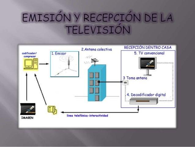 Radio y television