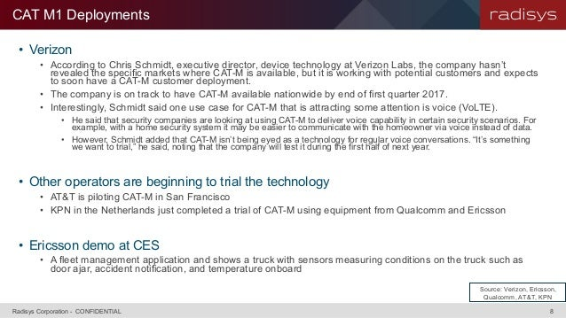 Discussion on IoT technologies – CAT M1 and NB-IoT (CAT M2)