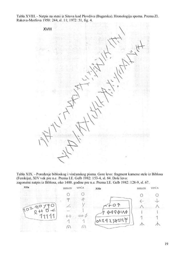 pismo abecedno pismo q