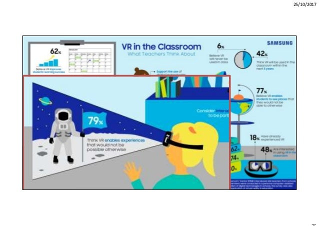 Research issues in IoT for education