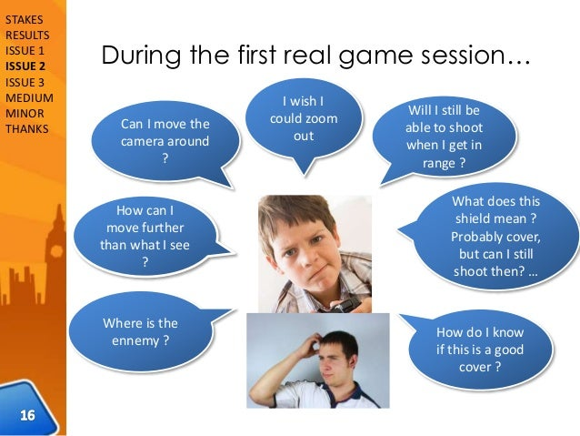 During the first real game session… Cornelia Laros – Usability review STAKES RESULTS ISSUE 1 ISSUE 2 ISSUE 3 MEDIUM MINOR ...