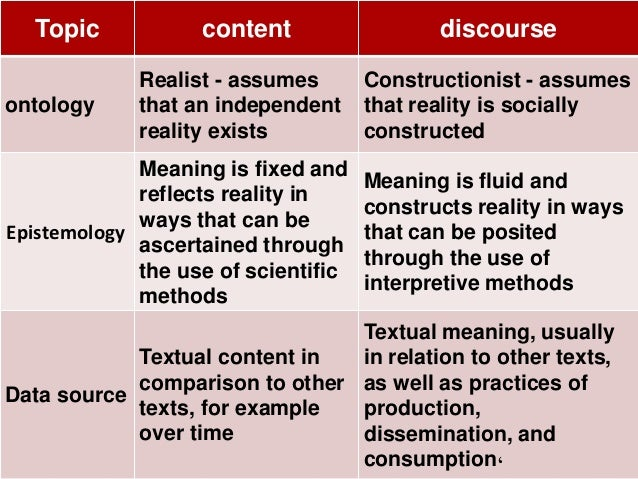 Content Analysis And Discourse Analysis 28 638gcb1421819911