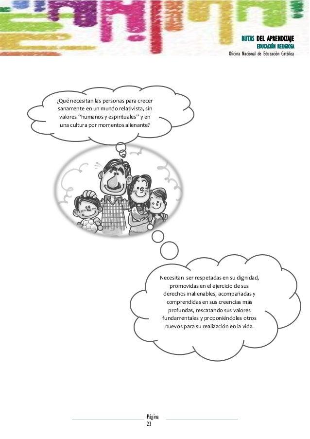 RUTAS DEL APRENDIZAJE EDUCACIÓN RELIGIOSA Oficina Nacional de Educación Católica  ¿Qué necesitan las personas para crecer ...