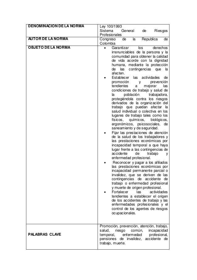 DENOMINACIÓN DE LA NORMA Ley 100/1993 Sistema General de Riesgos Profesionales AUTOR DE LA NORMA Congreso de la Republica ...