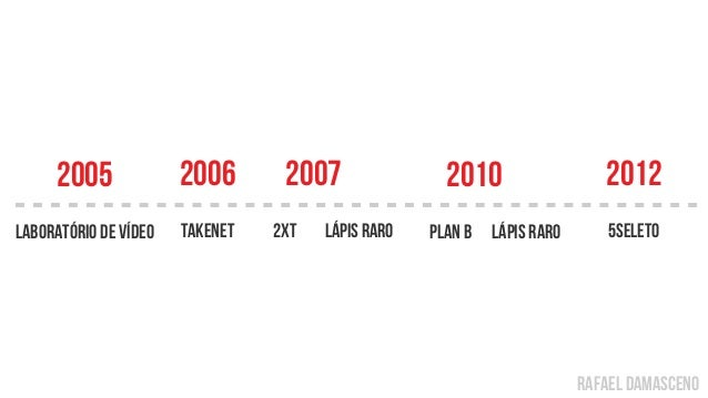 rafael damasceno2005laboratório de vídeo2006takenet 2xt2007lápis raro2010plan b lápis raro20125seleto