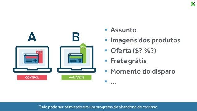 0 12,5 25 37,5 50 Desktop Mobile Taxa de Conversão
