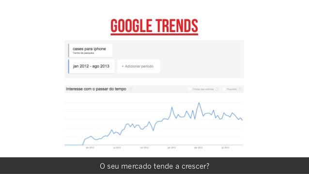 rafael damasceno google trends O seu mercado tende a crescer?