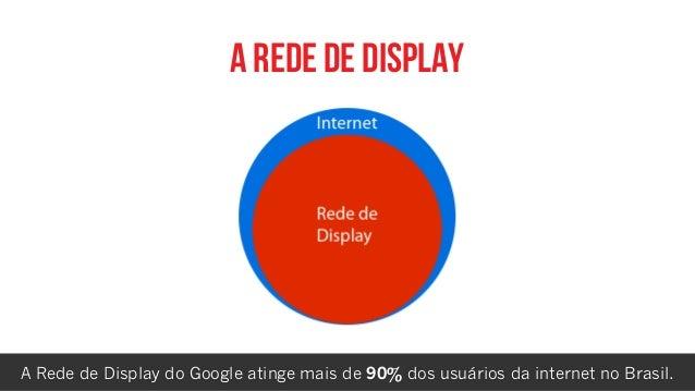 rafael damasceno A rede de display A Rede de Display do Google atinge mais de 90% dos usuários da internet no Brasil.