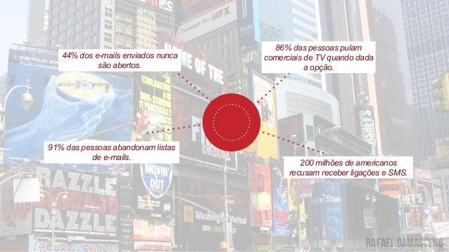 rafael damasceno 86% das pessoas pulam comerciais de TV quando dada a opção. 200 milhões de americanos recusam receber lig...