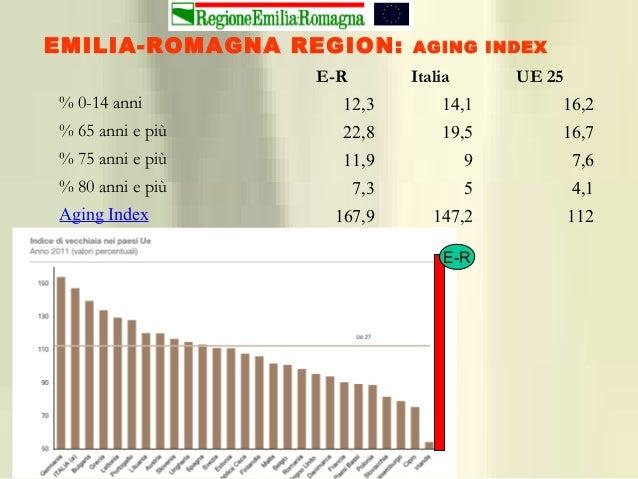 E-R Italia UE 25 % 0-14 anni 12,3 14,1 16,2 % 65 anni e più 22,8 19,5 16,7 % 75 anni e più 11,9 9 7,6 % 80 anni e più 7,...