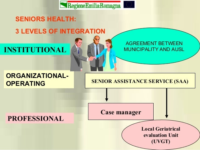 SENIORS HEALTH: 3 LEVELS OF INTEGRATION INSTITUTIONAL AGREEMENT BETWEEN MUNICIPALITY AND AUSL ORGANIZATIONAL- OPERATING SE...
