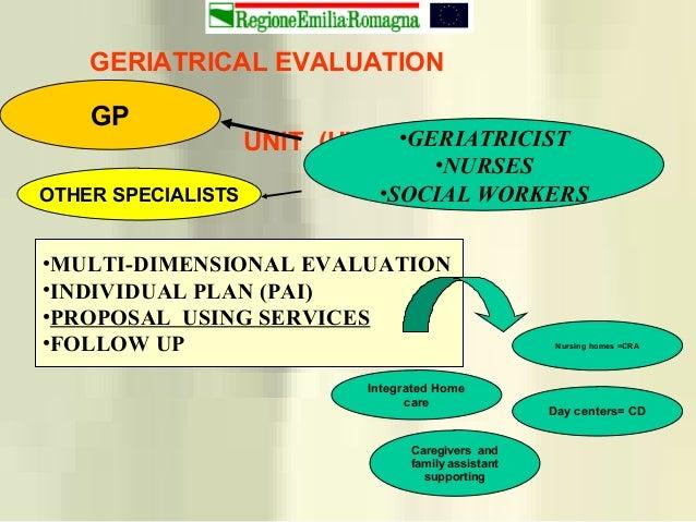 GERIATRICAL EVALUATION UNIT (UVG) •GERIATRICIST •NURSES •SOCIAL WORKERS •MULTI-DIMENSIONAL EVALUATION •INDIVIDUAL PLAN (PA...
