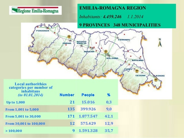 Local authorithies categories per number of inhabitans (to 01.01.2014) Number People % Up to 1,000 21 15.016 0,3 From 1,00...