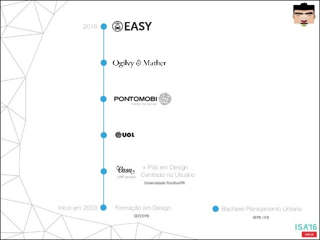 Metodologia Easy Slide 2