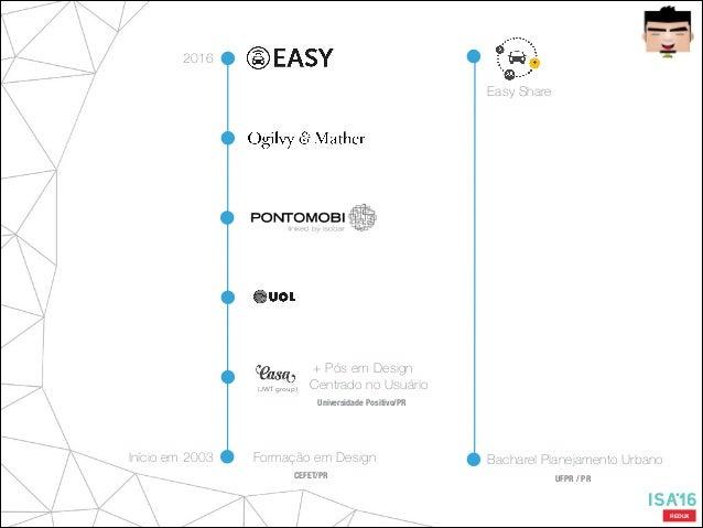 Metodologia Easy Slide 3