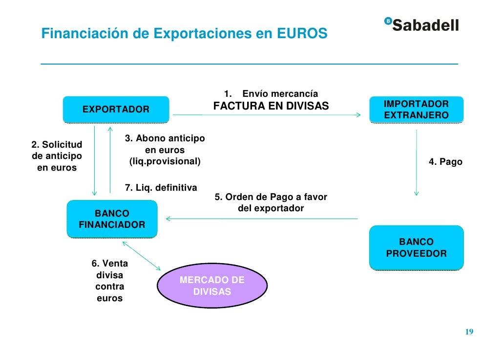 d44ba35b1d2fb ... divisa de financiación 18 CAMARA DE GIPUZKOA  20. Financiación de Exportaciones  en ...
