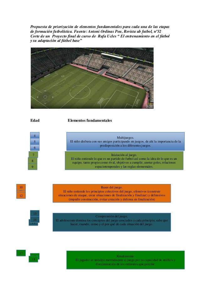 Propuesta de priorización de elementos fundamentales para cada una de las etapas de formación futbolística. Fuente: Antoni...