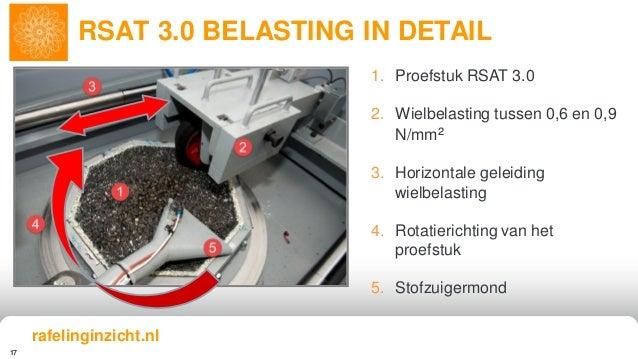 17 RSAT 3.0 BELASTING IN DETAIL 1. Proefstuk RSAT 3.0 2. Wielbelasting tussen 0,6 en 0,9 N/mm² 3. Horizontale geleiding wi...