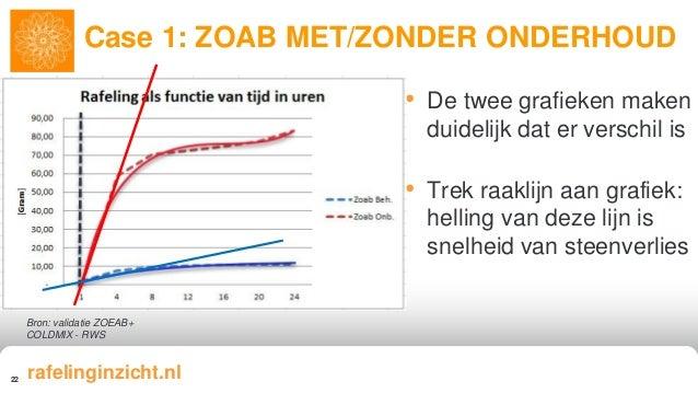 22 • De twee grafieken maken duidelijk dat er verschil is • Trek raaklijn aan grafiek: helling van deze lijn is snelheid v...