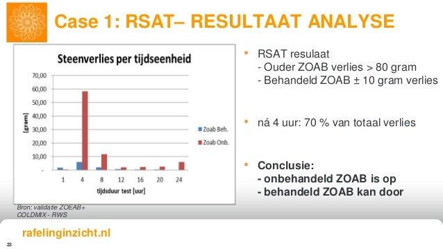 23 • RSAT resulaat - Ouder ZOAB verlies > 80 gram - Behandeld ZOAB ± 10 gram verlies • ná 4 uur: 70 % van totaal verlies •...