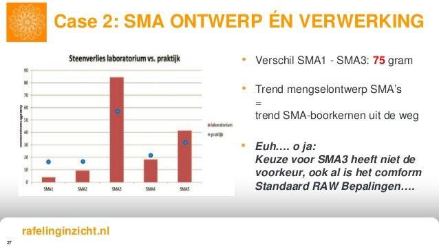 27 Case 2: SMA ONTWERP ÉN VERWERKING • Verschil SMA1 - SMA3: 75 gram • Trend mengselontwerp SMA's = trend SMA-boorkernen u...