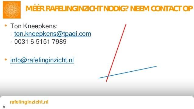 38 MÉÉR RAFELINGINZICHT NODIG? NEEM CONTACT OP • Ton Kneepkens: - ton.kneepkens@tpaqi.com - 0031 6 5151 7989 • info@rafeli...