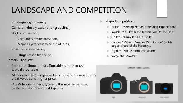 LUMIX Digital Marketing Plan
