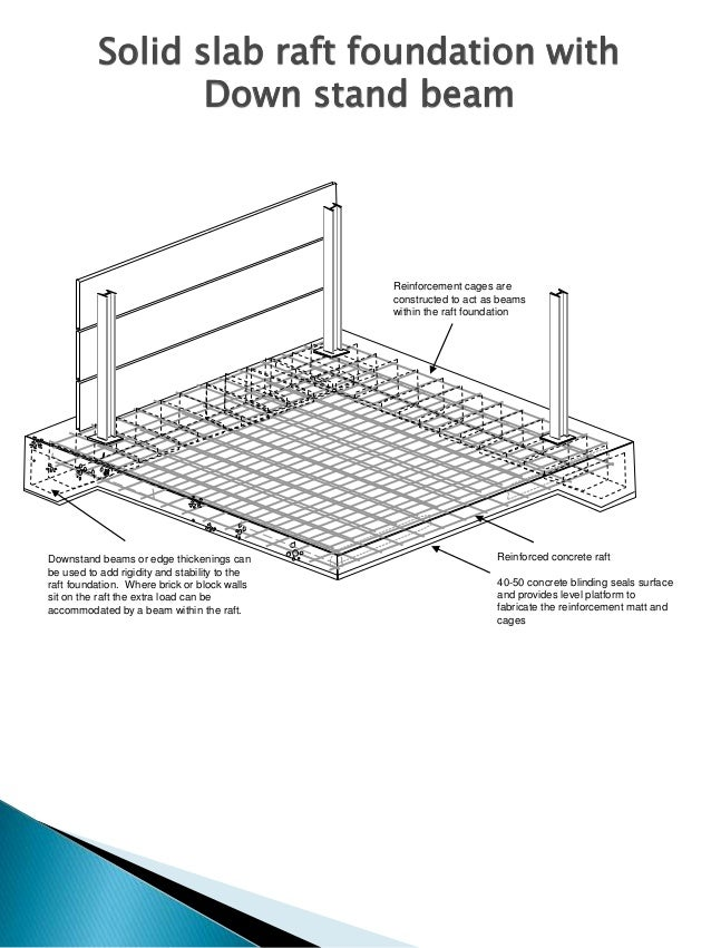 solid raft foundation Guidance produced for monmouthshire county council  raft foundation  typical section through a ground bearing solid concrete floor and foundation.