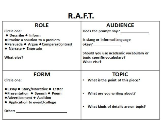 RAFT Notes