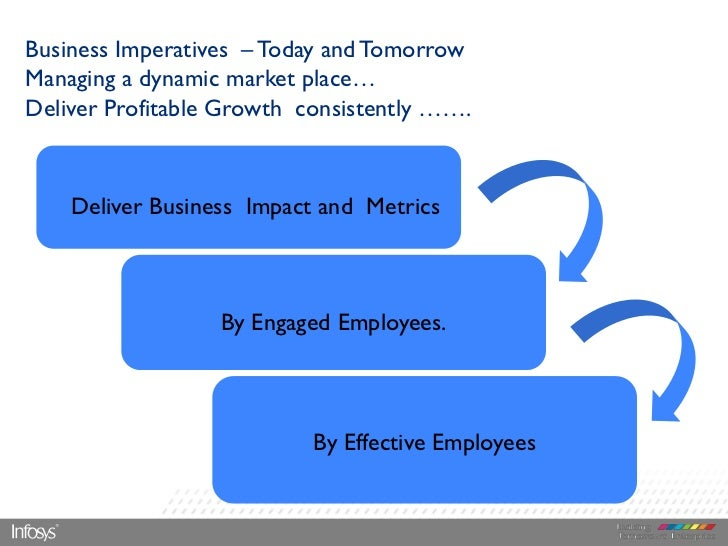 Business Imperatives – Today and TomorrowManaging a dynamic market place…Deliver Profitable Growth consistently …….    Del...