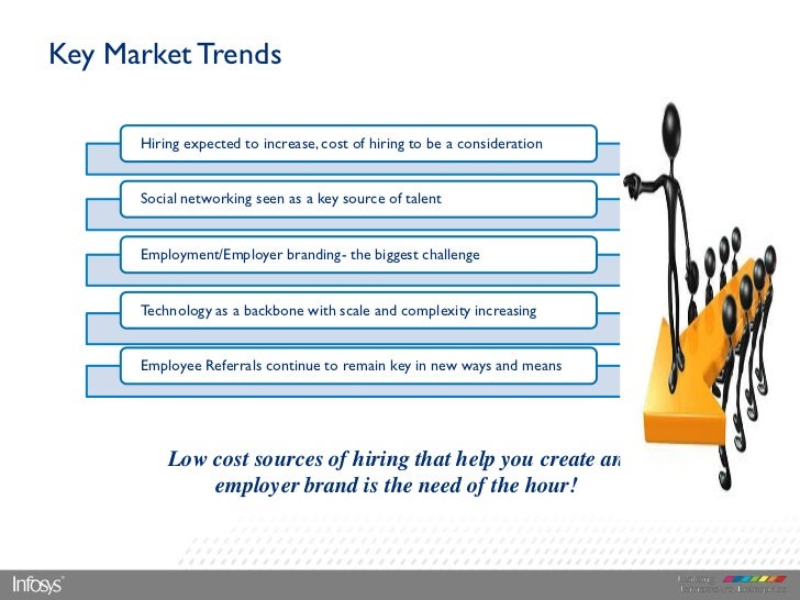 Key Market Trends      Hiring expected to increase, cost of hiring to be a consideration      Social networking seen as a ...