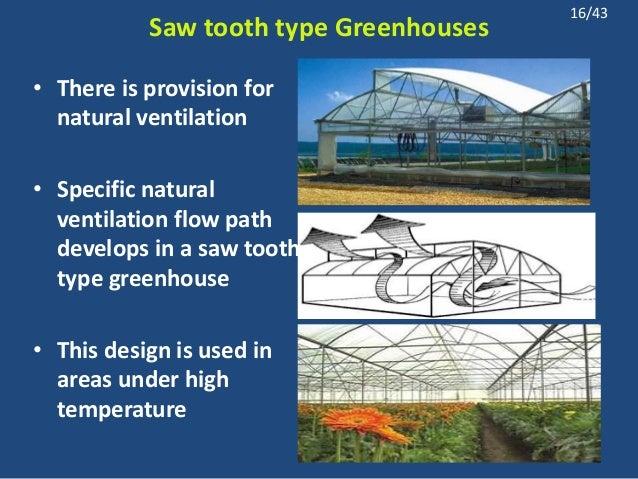 Greenhouse Technology Amp Its Benefits