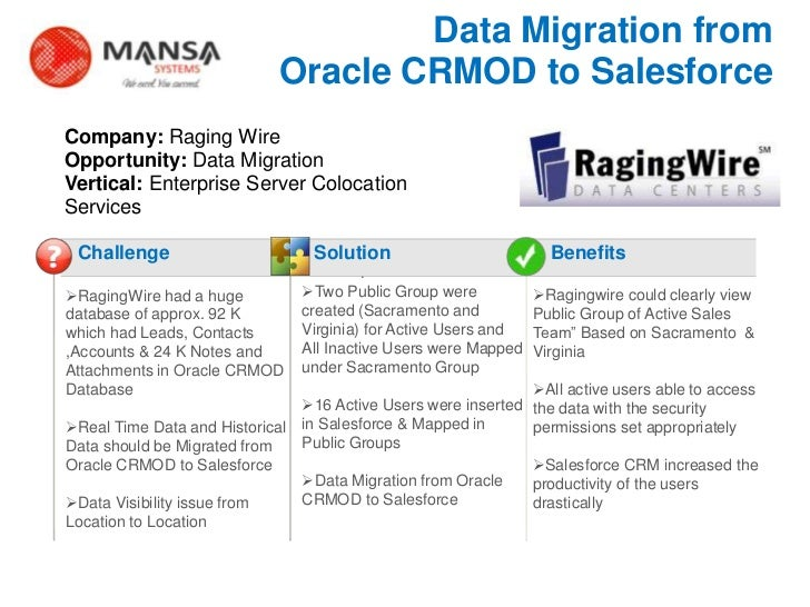 Data Migration from                                Oracle CRMOD to Salesforce    Company: Raging Wire    Opportunity: Data...