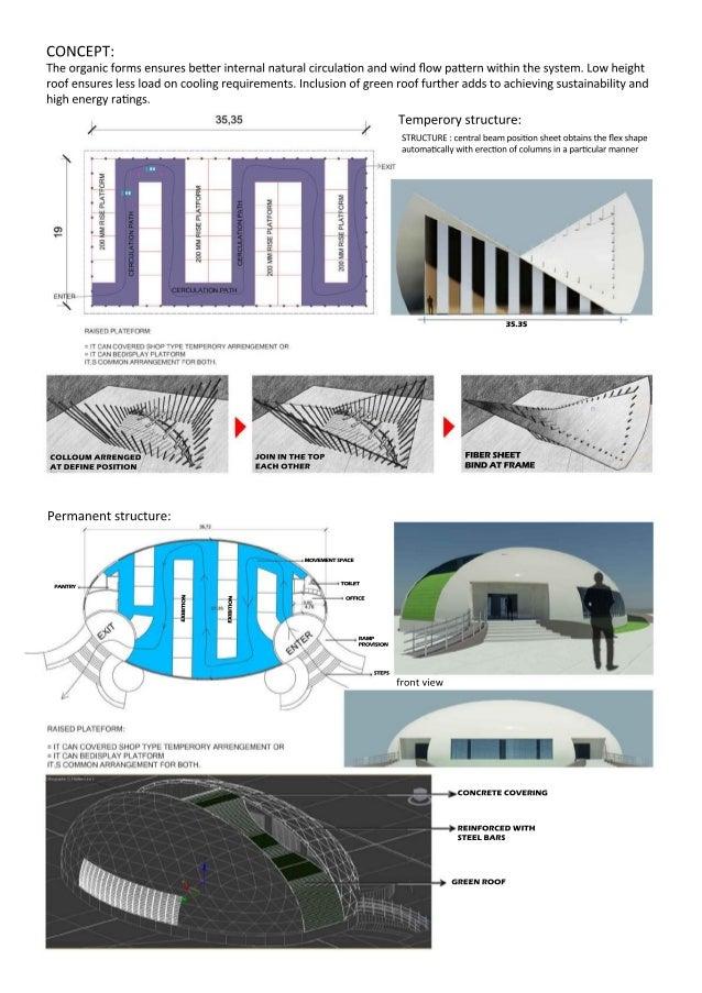 CONCEPT: Theorganicformsensuresbeerinternalnaturalcirculaonandwindflowpaernwithinthesystem.Lowheight roofensureslessloadonc...