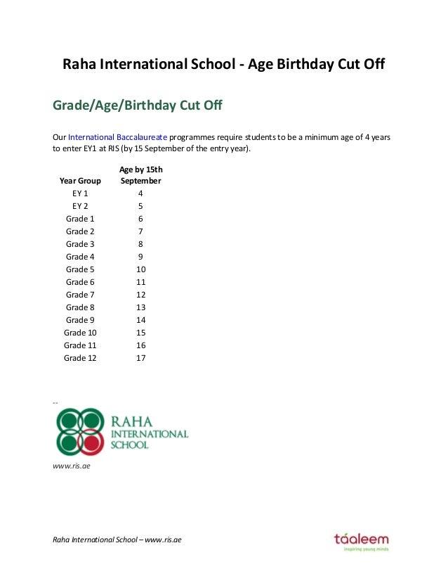 Raha International School - Age Birthday Cut Off Grade/Age/Birthday Cut Off  Our