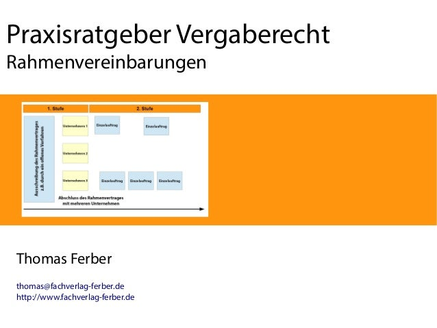 Praxisratgeber Vergaberecht Rahmenvereinbarungen Thomas Ferber thomas@fachverlag-ferber.de http://www.fachverlag-ferber.de