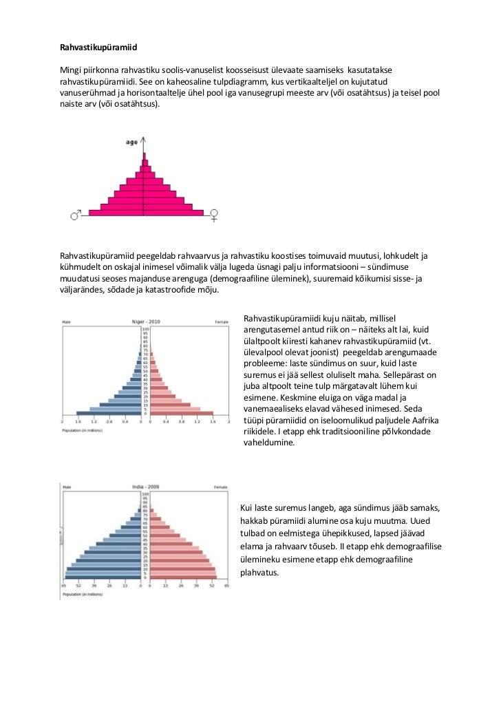 RahvastikupüramiidMingi piirkonna rahvastiku soolis-vanuselist koosseisust ülevaate saamiseks kasutatakserahvastikupüramii...