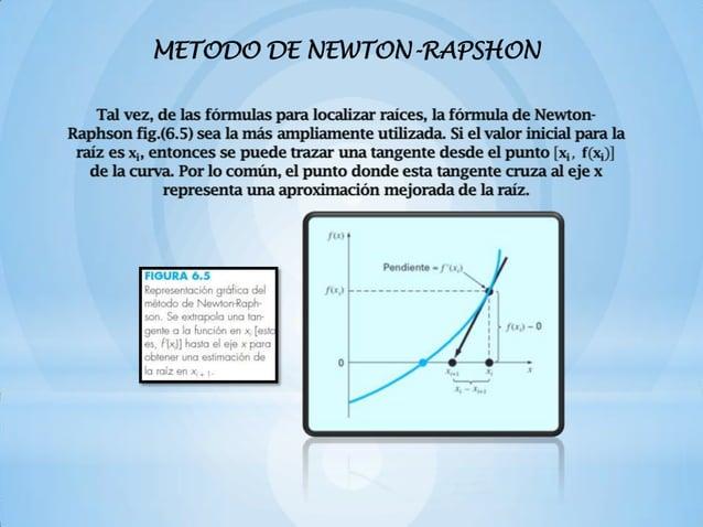 En la figura 5.6 se muestra una representación gráfica delmétodo.