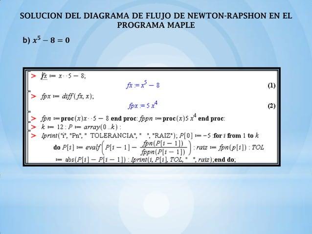 SOLUCION DEL DIAGRAMA DE FLUJO DE BISECCION EN EL                PROGRAMA MAPLE