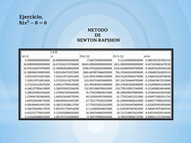 METODO    DEBISECCION