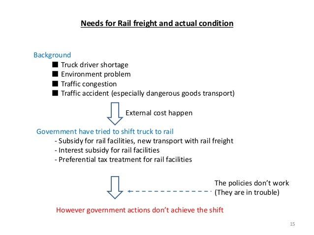 Needs for Rail freight and actual condition 15 Government have tried to shift truck to rail - Subsidy for rail facilities,...