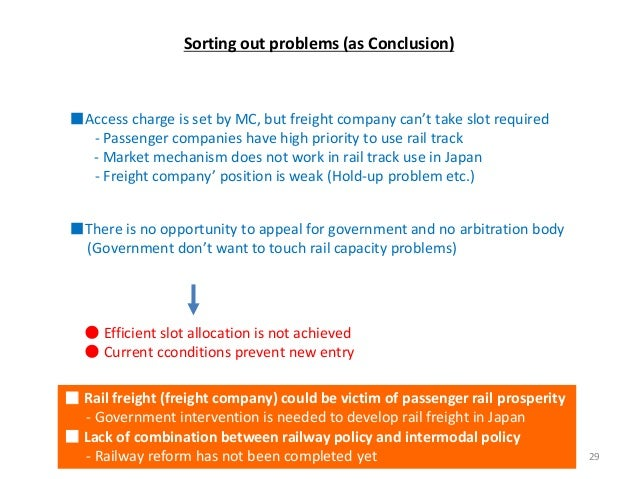 Sorting out problems (as Conclusion) ■Access charge is set by MC, but freight company can't take slot required - Passenger...