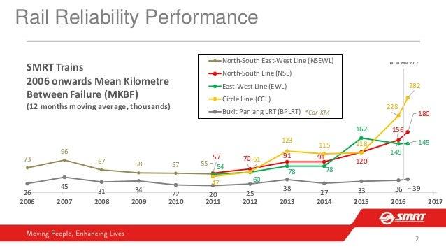 Rail Report 2017 Slide 2