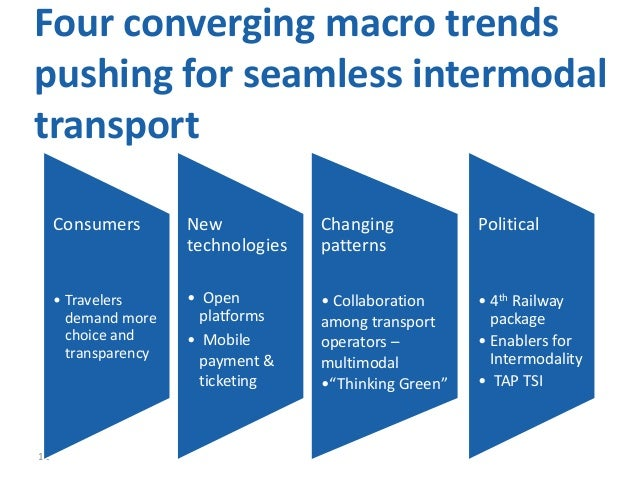 Four converging macro trends pushing for seamless intermodal transport Consumers  Changing patterns  Political  • Traveler...