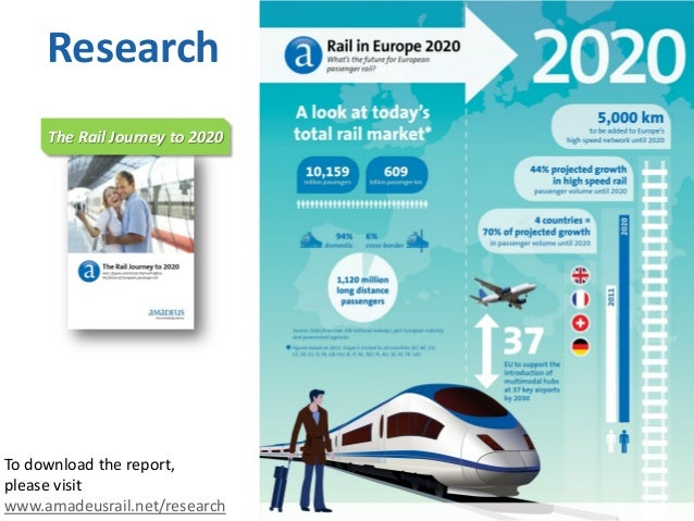 Research The Rail Journey to 2020  To download the report, please visit www.amadeusrail.net/research